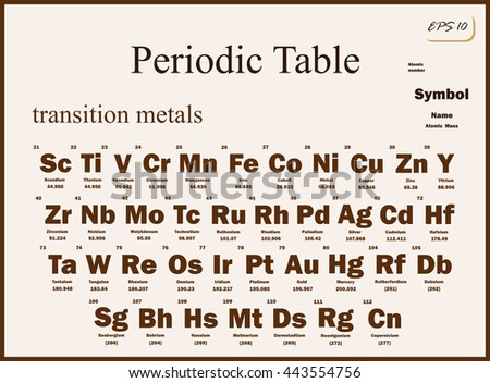 Set of a vector Illustration shows a periodic table. Transition metals