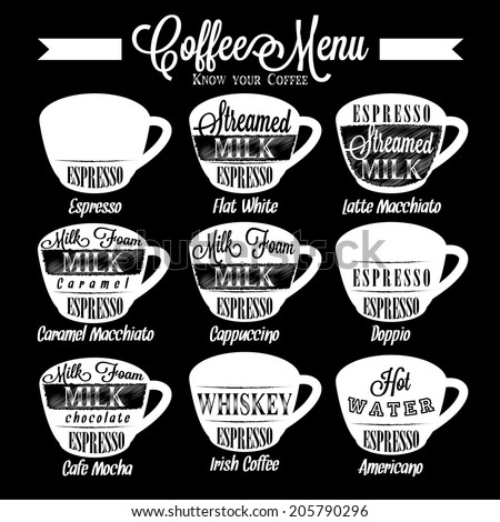 Set of coffee menu with a cups of coffee drinks in vintage style