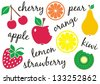 Set of different fruit kinds with their names - stock photo