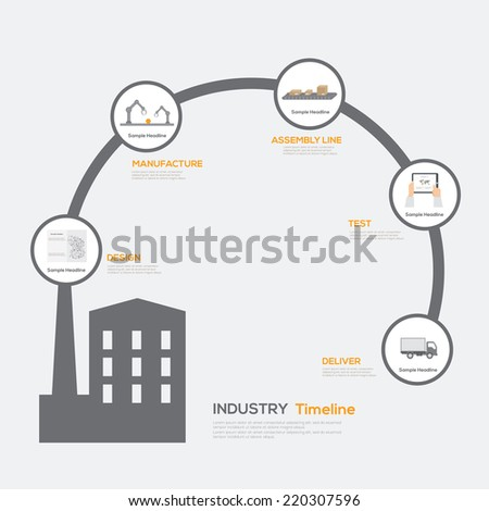 Set of factory infographics process timeline. Vector illustration - stock vector