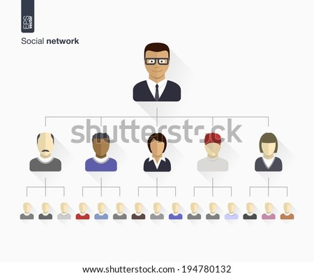 Set of flat icons (vector illustration). Human persons avatars for web, social, management, business, internet, computer, mobile apps, interface design: man, woman connected as network - stock vector