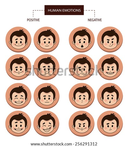 Set of flat icons with people facial expressions. Vector illustration - stock vector