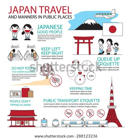 Set of Flat line icon & infographic design concept Japanese Travel and Etiquette - stock vector