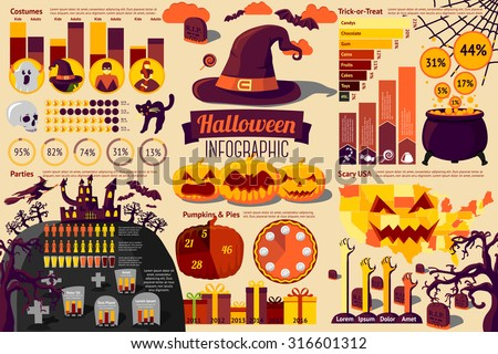 Set of Halloween Infographic elements with icons, different charts, rates etc. Halloween Costumes, Parties, Pumpkins & Pies, Trick-or-Treat, Scary USA. Vector - stock vector
