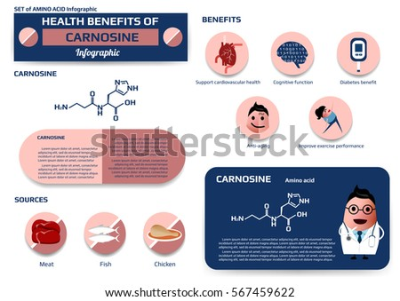 Set Health Benefits Glutathione Amino Acid Stock Vector ...