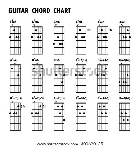 Classics of love common rider chords for guitar