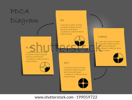 Set of pointers in four colors with family and communication symbols - stock vector