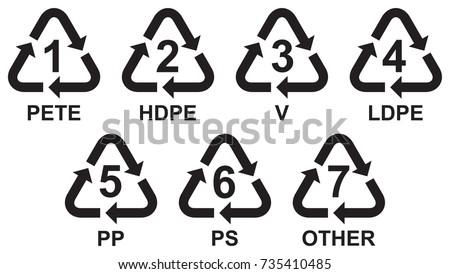 Set Recycling Symbols Plastic Stockvector 735410485 Shutterstock