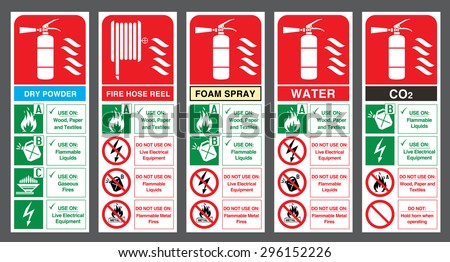 Set of safety labels. Fire extinguisher colour code. Fire extinguisher labels. Vector illustration.  - stock vector