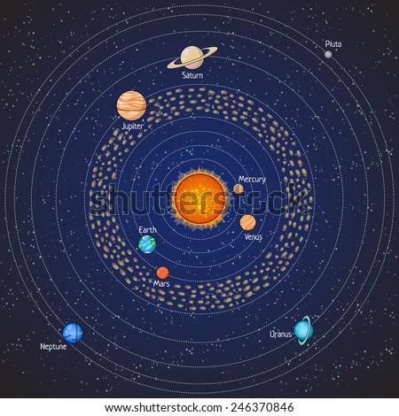Set of Solar system planets: Mercury, Venus, Earth, Mars, Jupiter, Saturn, Uranus, Neptune, Pluto. Space illustrations. - stock vector