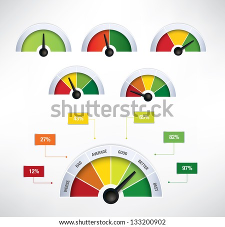 Set of speedometer buttons with one to six fields and additional explanation boxes - stock vector