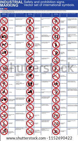 Set Vector Safety Signs Prohibition Iso Stock Vector 1152690422