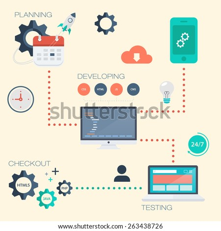 Set of Web Development Process Vector Icons and Illustrations.Illustration in Infographic Style. - stock vector