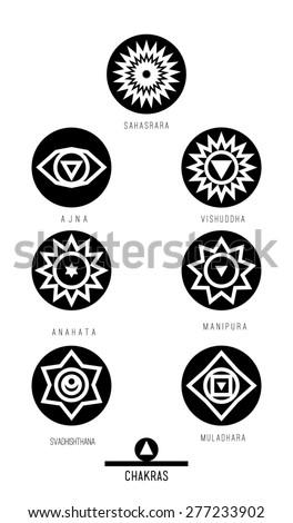 Seven Chakras Muladhara Svadisthana Manipura Anahata Visuddha Anja Sahasrara Banner. With the seven chakras with their mandalas and black & white vector illustration. - stock vector