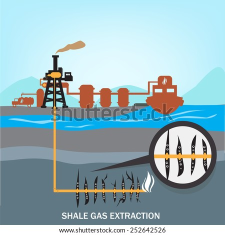 Shale Gas Extraction Diagram vector illustration which compared to coal is much safer for the environment. Production and use of shale gas caused oil prices to drop in the world market. - stock vector