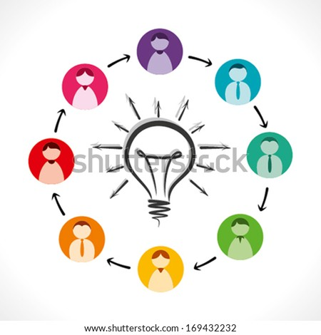 share or discuss new idea concept or bulb at center around the people vector - stock vector