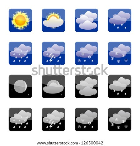 Signs for meteo forecast service