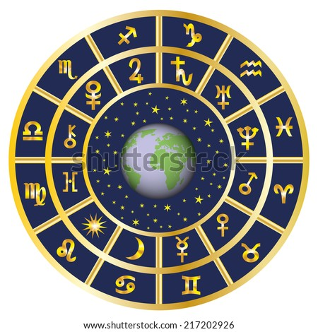 Signs of the zodiac and the planets. Astrology.