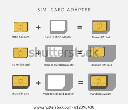 how to get a nano sim card
