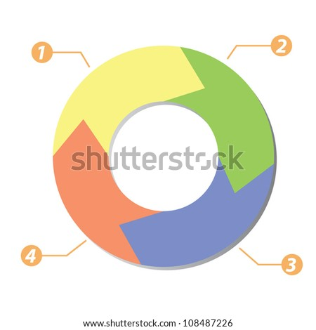 simple circle loop diagram - stock vector