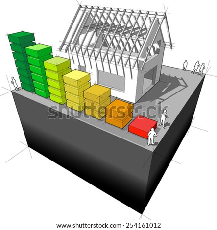 simple detached house under construction with wooden roof framework and energy rating diagram - stock vector