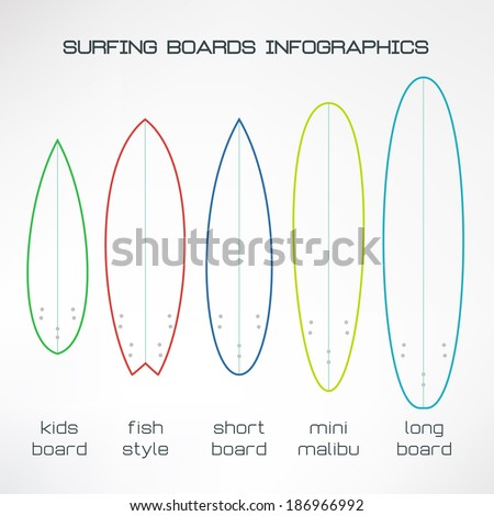 Simple surfboards types set infographics made in modern flat design. Surfing boards types explanation. Vector illustration - stock vector