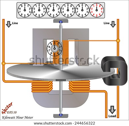 Single phase induction kilowatt hour energy stock vector 244656322 single phase induction kilowatt hour energy meter schematic diagram ccuart Images