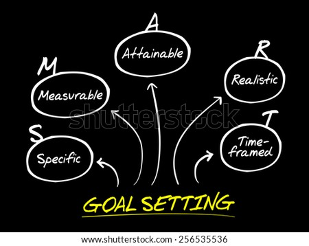 Smart goal setting acronym diagram, business concept - stock vector