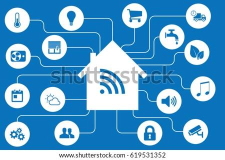 smart home stock images royalty free images vectors shutterstock. Black Bedroom Furniture Sets. Home Design Ideas