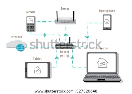 smart home possible devices usage concept stock vector 527320648 shutterstock. Black Bedroom Furniture Sets. Home Design Ideas