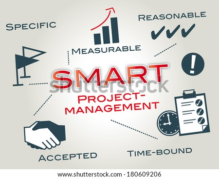 management and smart criteria Developing program goals and measurable objectives program goals and objectives establish criteria and standards against which you criteria: smart attributes are.