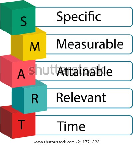 smart corporate marketing objectives This article is about smart objectives smart is a simple acronym used to set objectives smart stands for specific, measurable,  finance and marketing.