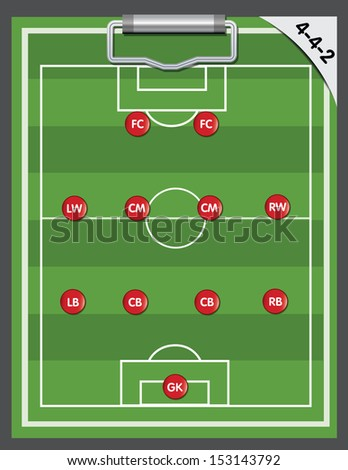soccer strategy formation type : 4-4-2 - stock vector