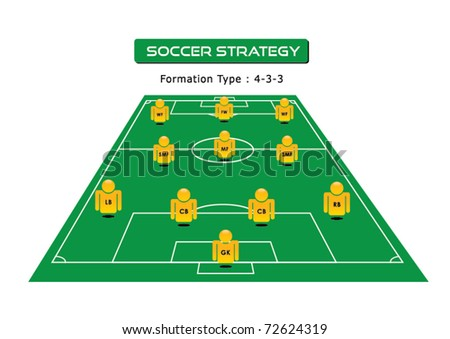 soccer strategy formation type : 4-3-3 - stock vector
