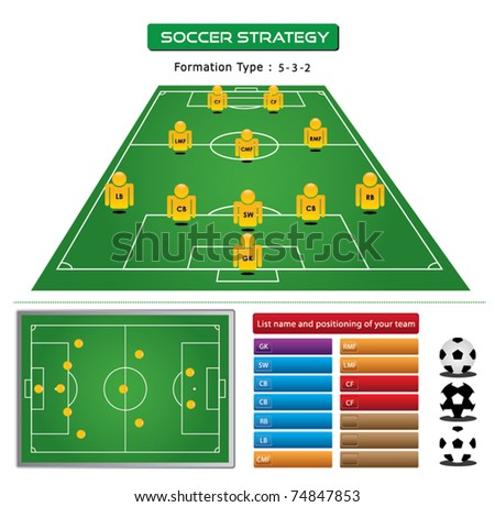 soccer strategy formation type : 5-3-2 with list name and position - stock vector