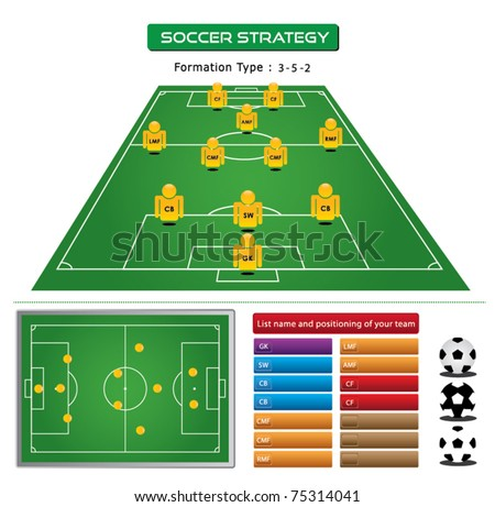 soccer strategy formation type : 3-5-2 with list name and position - stock vector