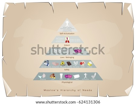concept pyramid essay Architecture: culture and space the great pyramid of egypt • the pyramids of egypts are among the concept of divinity.