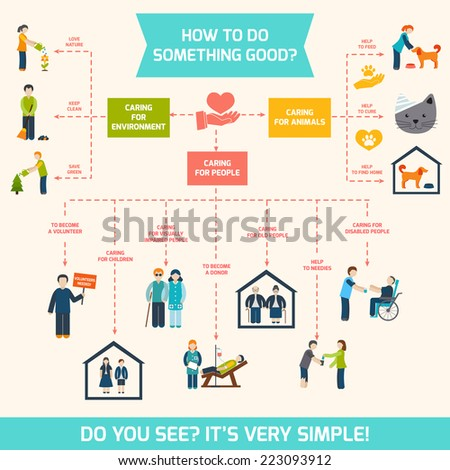 Social care responsibility services and volunteer infographic vector illustration - stock vector