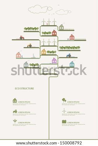 Social info graphics - ecology city - stock vector