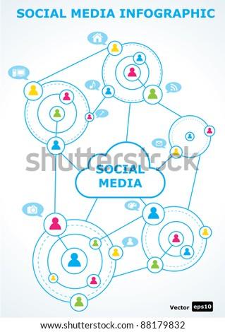 Social media concept. Vector illustration - stock vector
