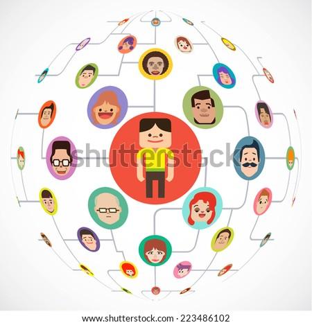 Social Media Globe Network ,Internet chat community communication, illustrator Vector - stock vector