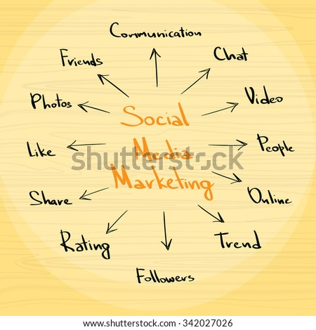 Social Media Marketing Arrow Infographics Scheme Text Words Concept Vector Illustration - stock vector