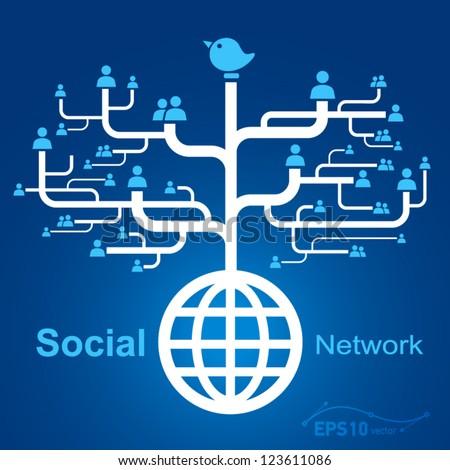 social network globe worldwide / vector - stock vector