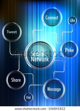 Social networking theme displaying a globe, various words and icons related to social media. - stock vector