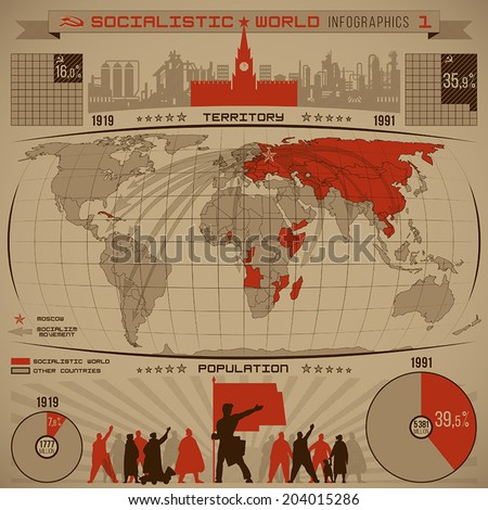 Socialistic world infographics of increasing the number of socialist people, countries, territory during the twentieth century with diagrams, world map, direction arrows, graphics vector - stock vector
