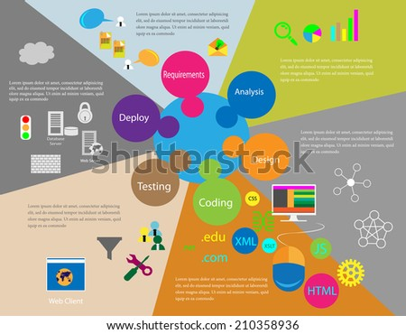 Software Development Life Cycle process and infographics - stock vector