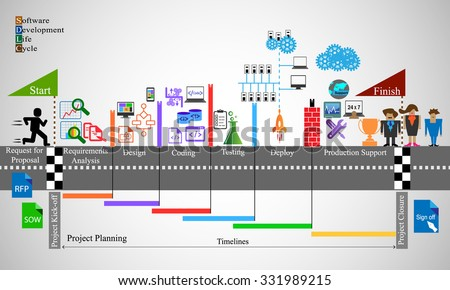 Software development life cycle process icon stock vector royalty software development life cycle process icon collection ccuart Images