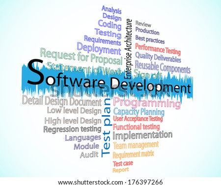 software development word cloud outlined
