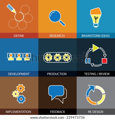 software engineering, project planning - concept vector flat line icons. Some of the steps are defining & research, brainstorming ideas & development, testing & implementation, feedback & redesign - stock vector