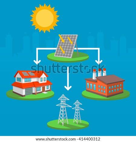 Solar energy panels scheme  - stock vector